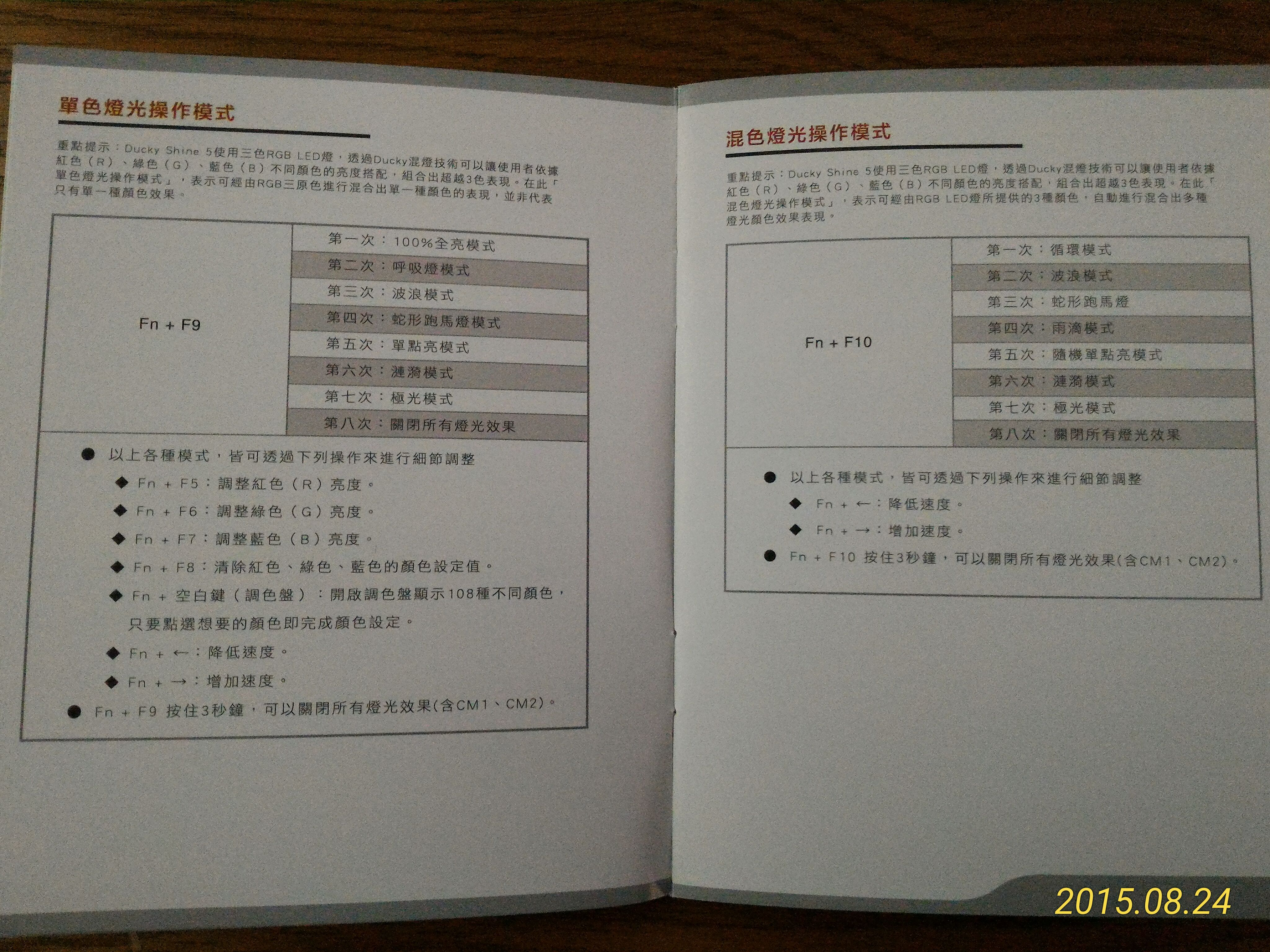 Shine 5 user manual